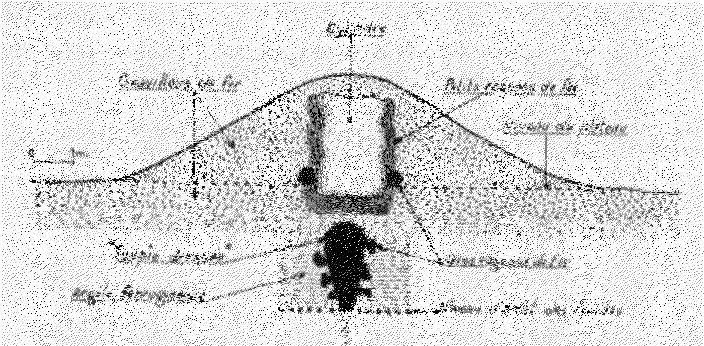 Vysvětlit princip radiokarbonového datování